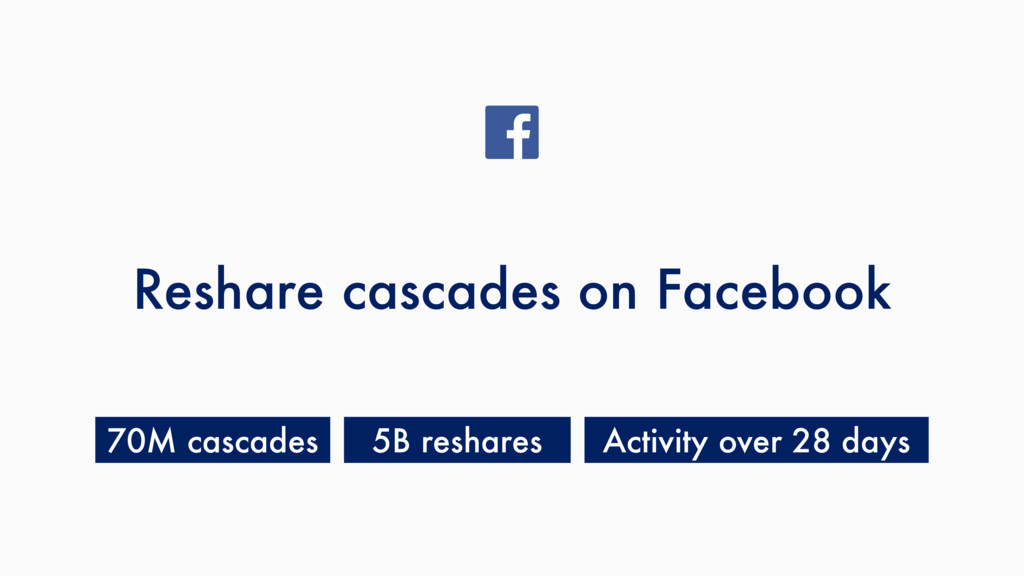 Reshare cascades on Facebook 70M cascades 5B re...