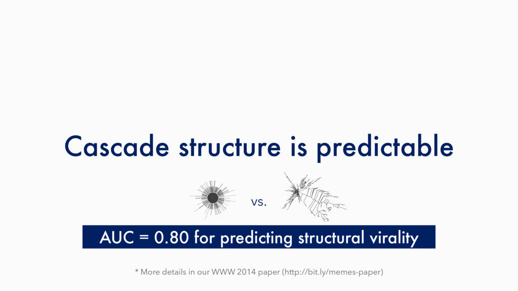Cascade structure is predictable AUC = 0.80 for...