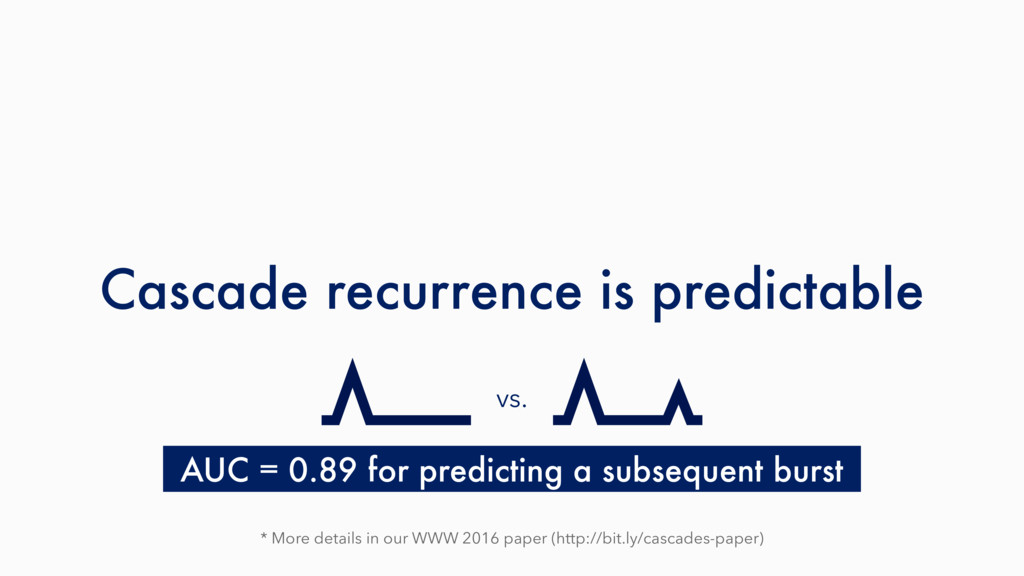 Cascade recurrence is predictable AUC = 0.89 fo...