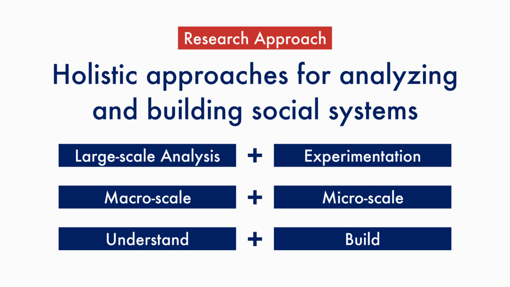 Holistic approaches for analyzing and building ...