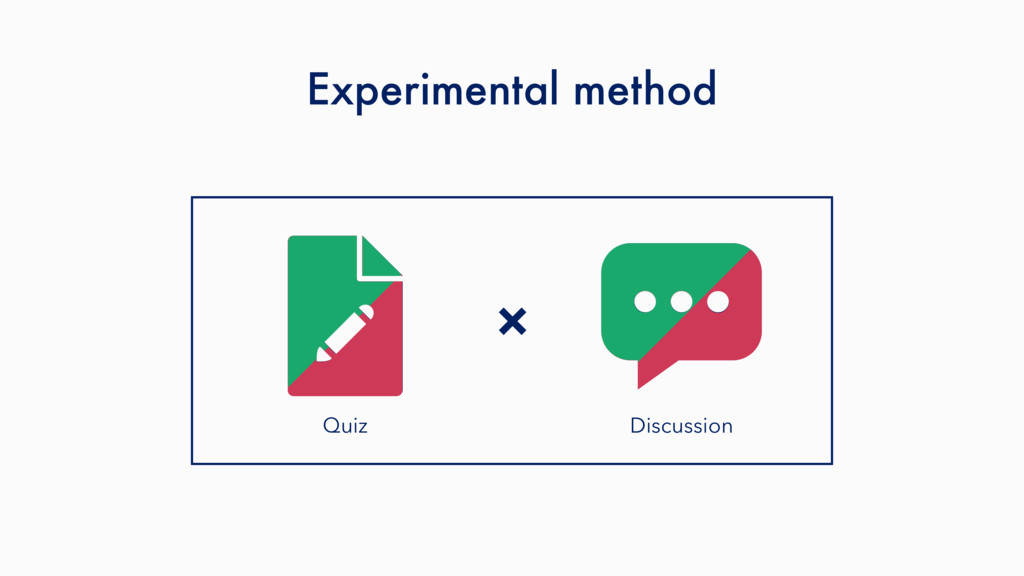 Quiz Discussion Experimental method ×
