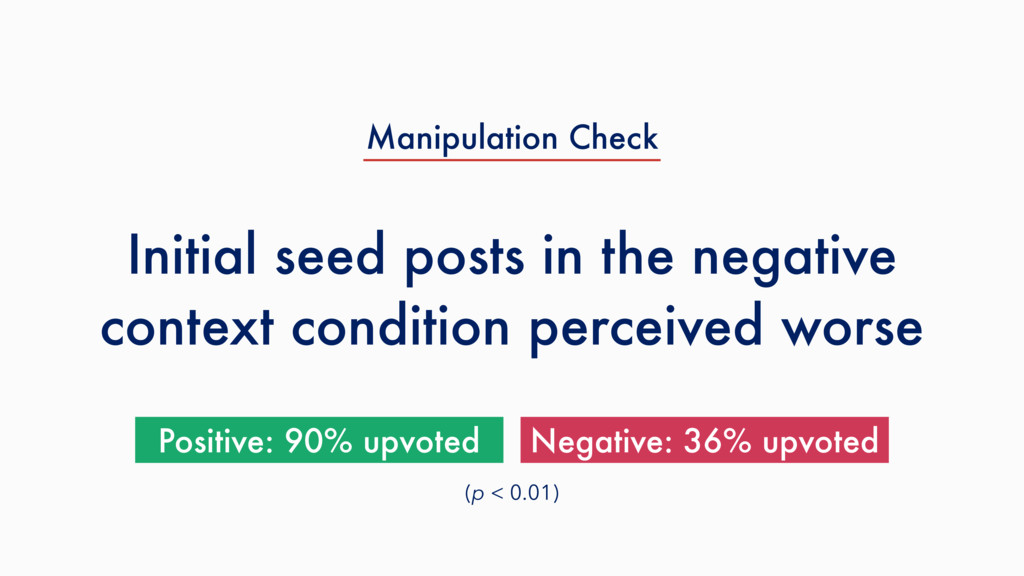 Initial seed posts in the negative context cond...