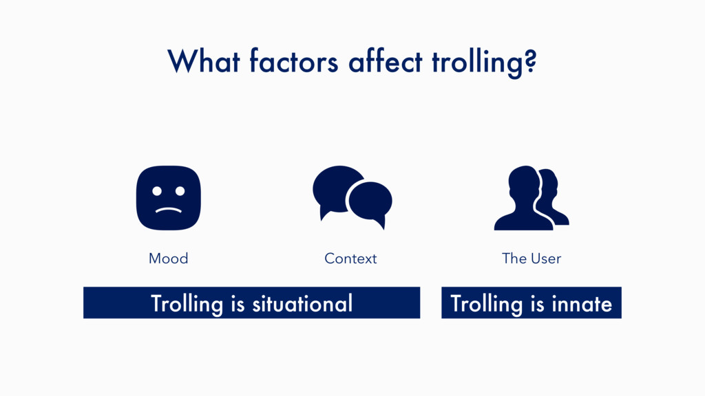 Mood Context The User What factors affect troll...