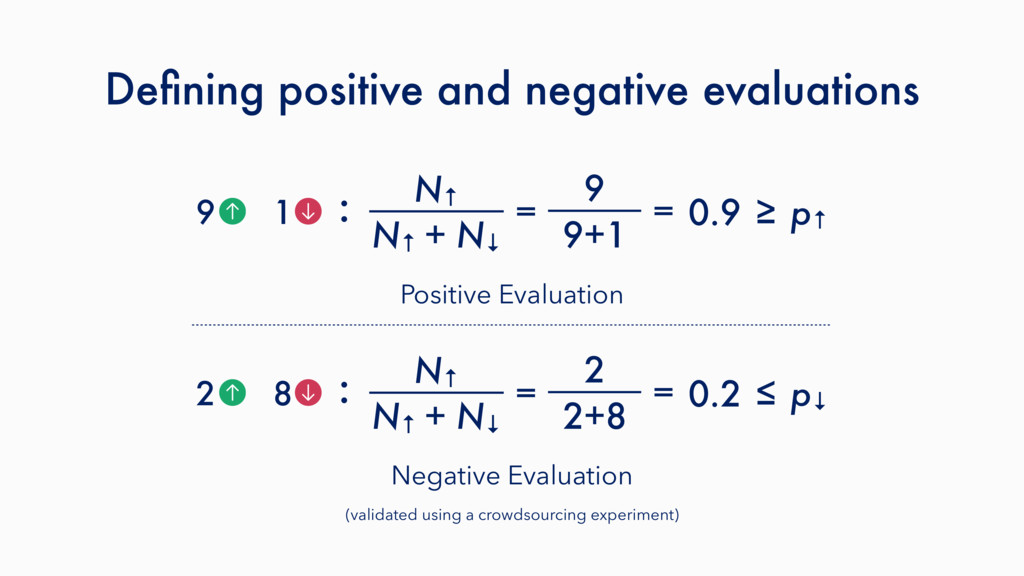 Defining positive and negative evaluations : 9 1...