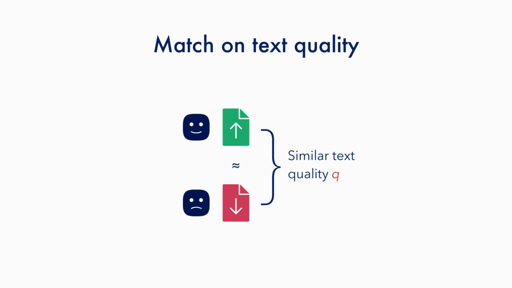 Match on text quality Similar text quality q } ≈