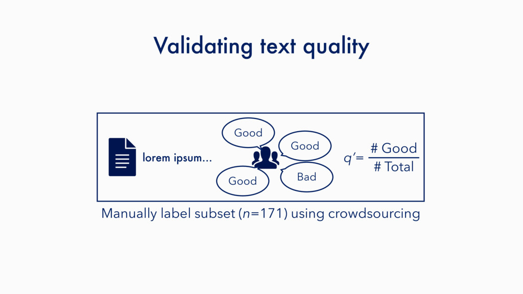Validating text quality Manually label subset (...