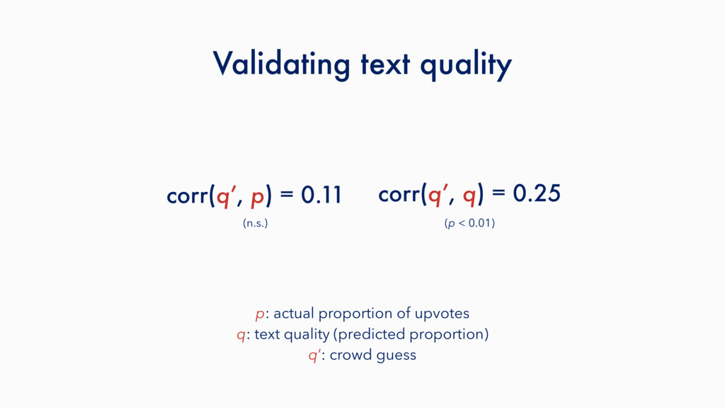 Validating text quality (n.s.) (p < 0.01) p: ac...