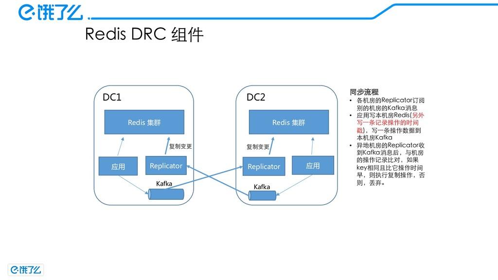 Redis DRC 组件 Redis 集群 应用 Replicator Redis 集群 应用...
