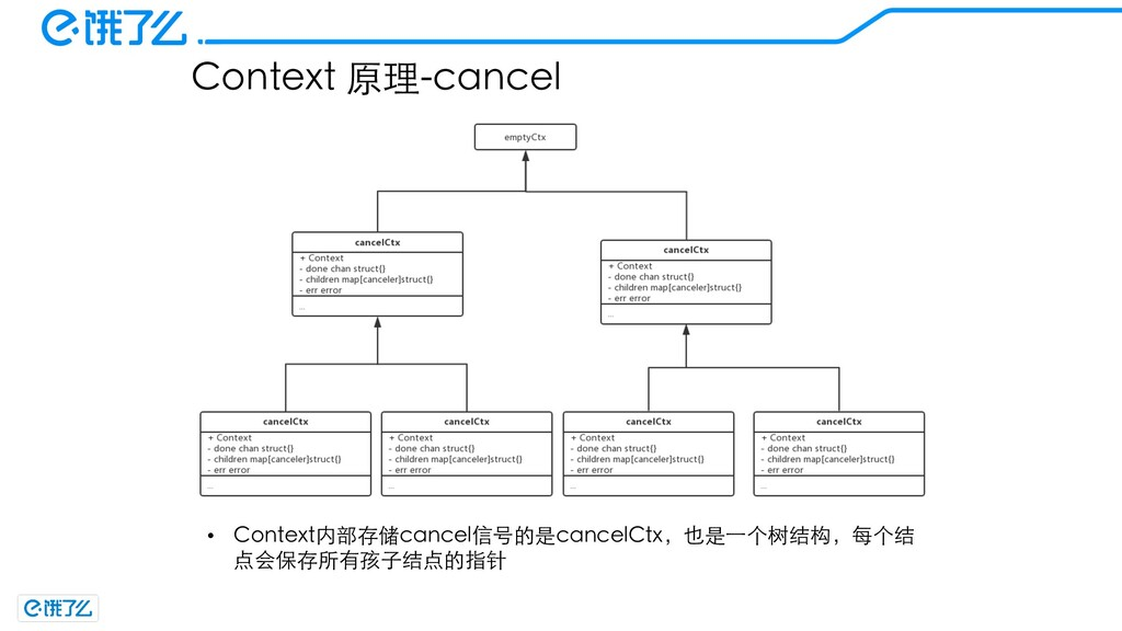 Context 原理-cancel • Context内部存储cancel信号的是cancel...