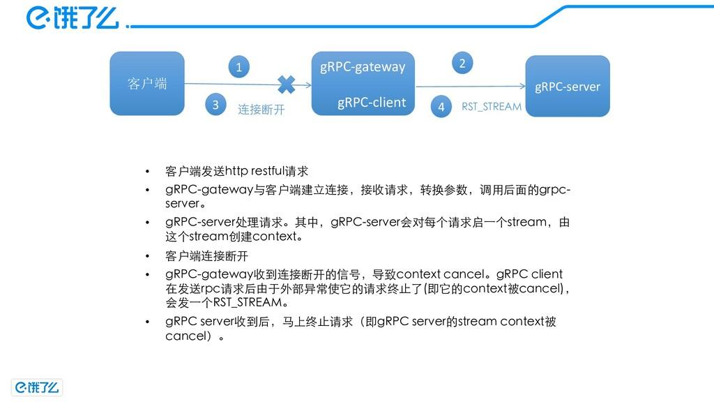 客户端 gRPC-gateway gRPC-client gRPC-server 3 2 1 ...