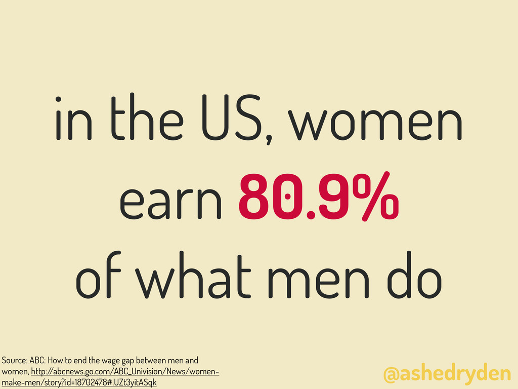 @ashedryden in the US, women earn 80.9% of what...