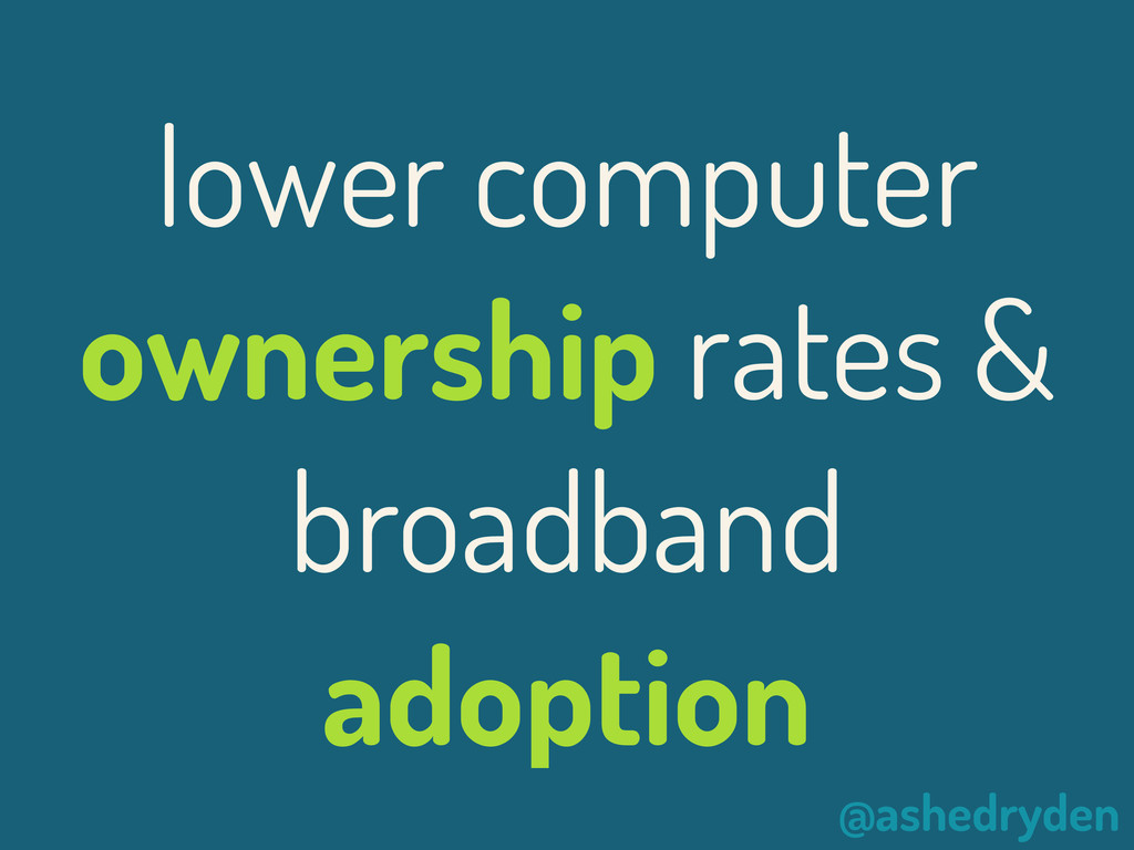@ashedryden lower computer ownership rates & br...