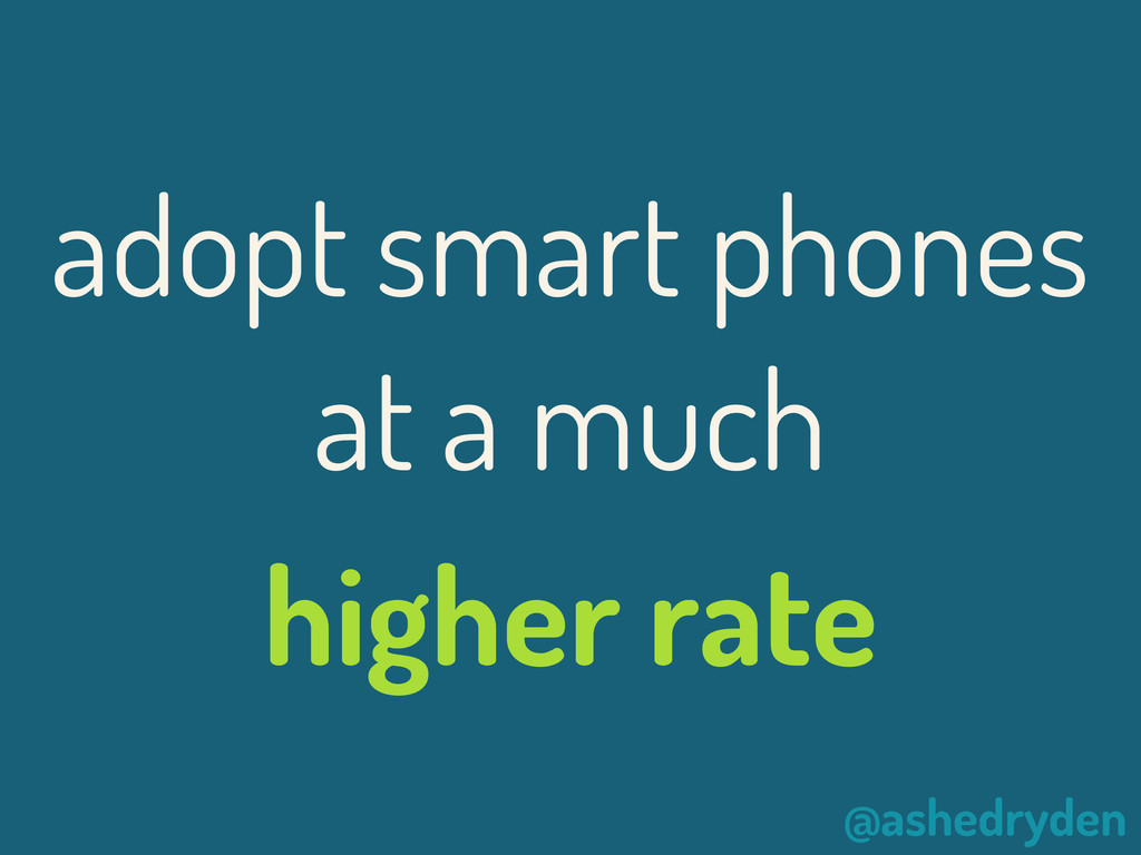 @ashedryden adopt smart phones at a much higher...