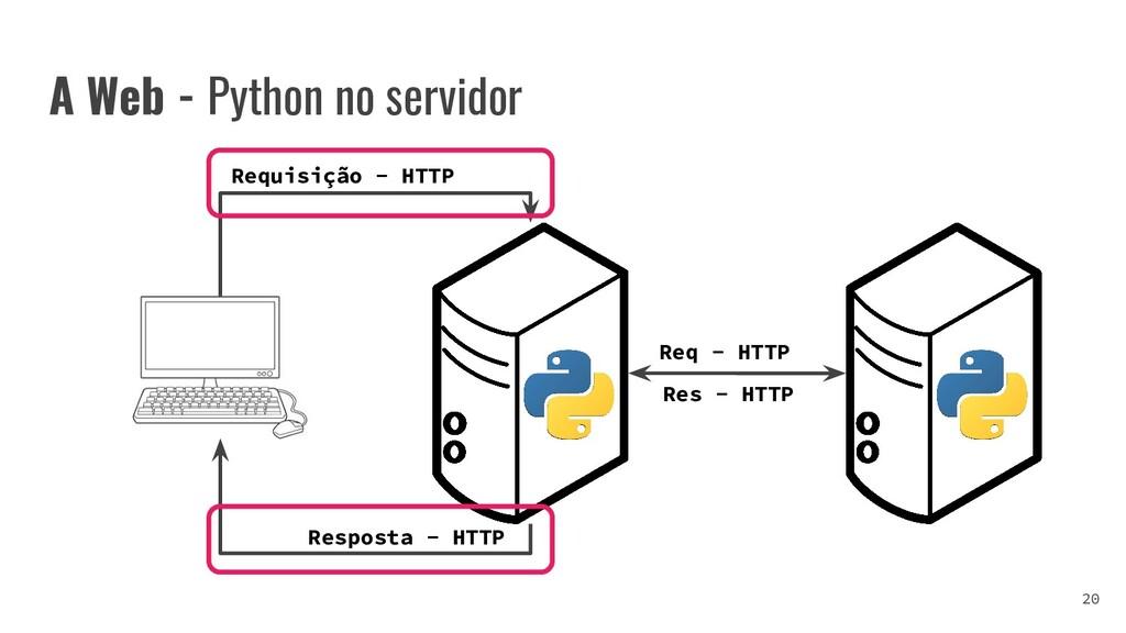 A Web - Python no servidor Req - HTTP Resposta ...
