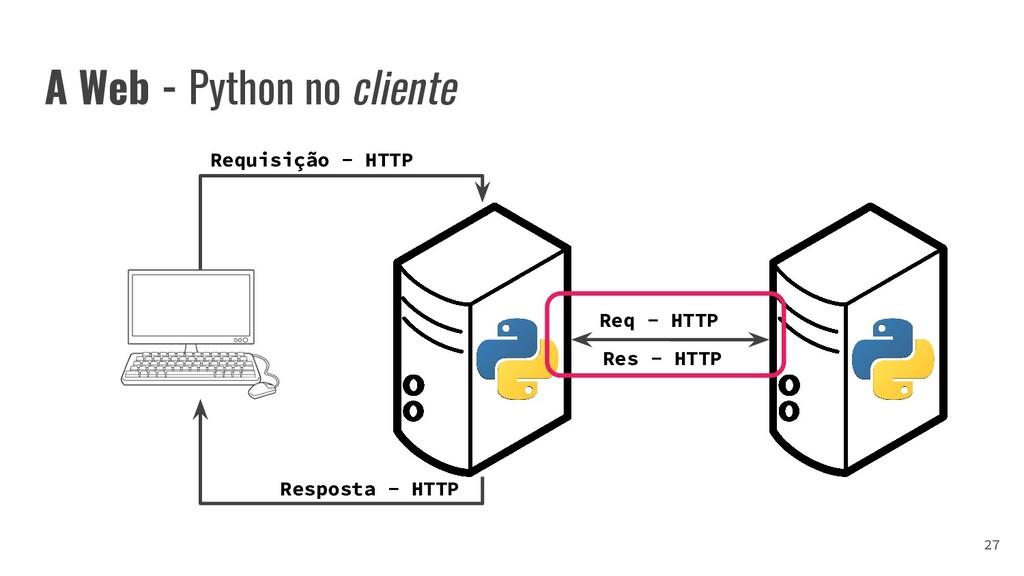 A Web - Python no cliente Req - HTTP Resposta -...