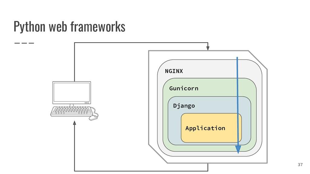 Python web frameworks 37 NGINX Gunicorn Django ...