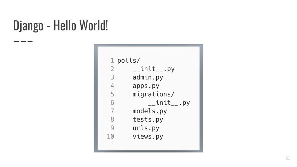 Django - Hello World! 51