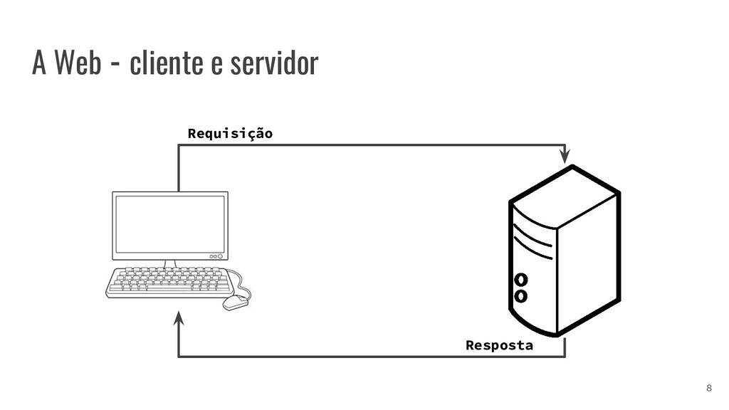 A Web - cliente e servidor Requisição Resposta 8