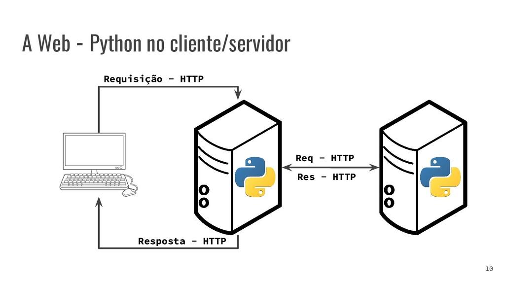 A Web - Python no cliente/servidor Req - HTTP R...