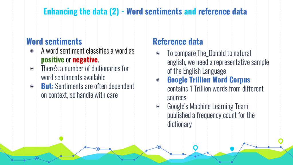 Enhancing the data (2) - Word sentiments and re...