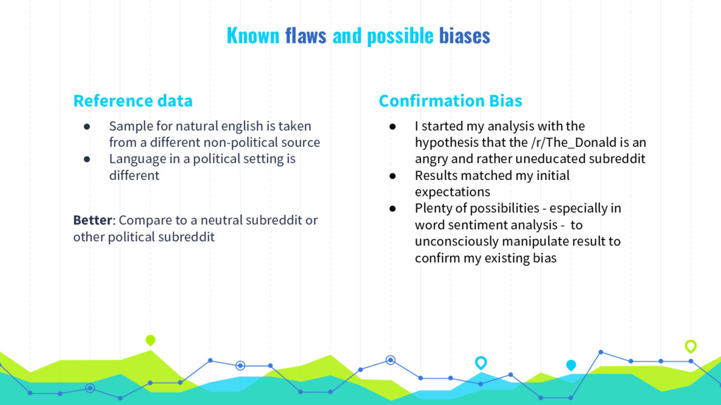 Known flaws and possible biases Reference data ...