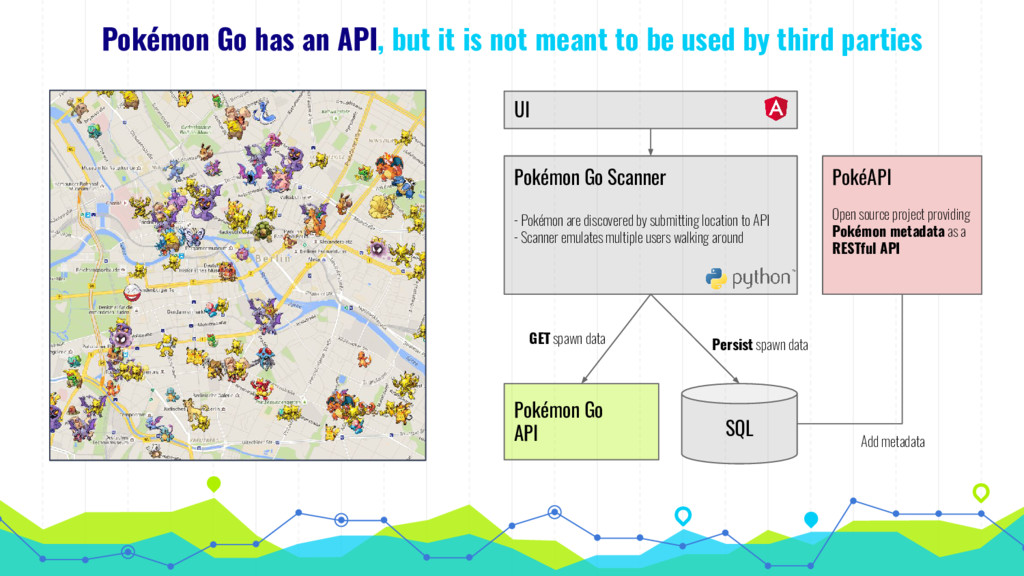 Pokémon Go has an API, but it is not meant to b...