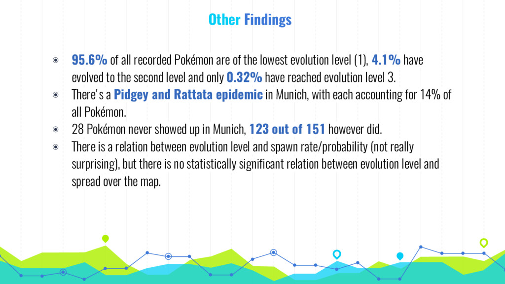 Other Findings ◉ 95.6% of all recorded Pokémon ...