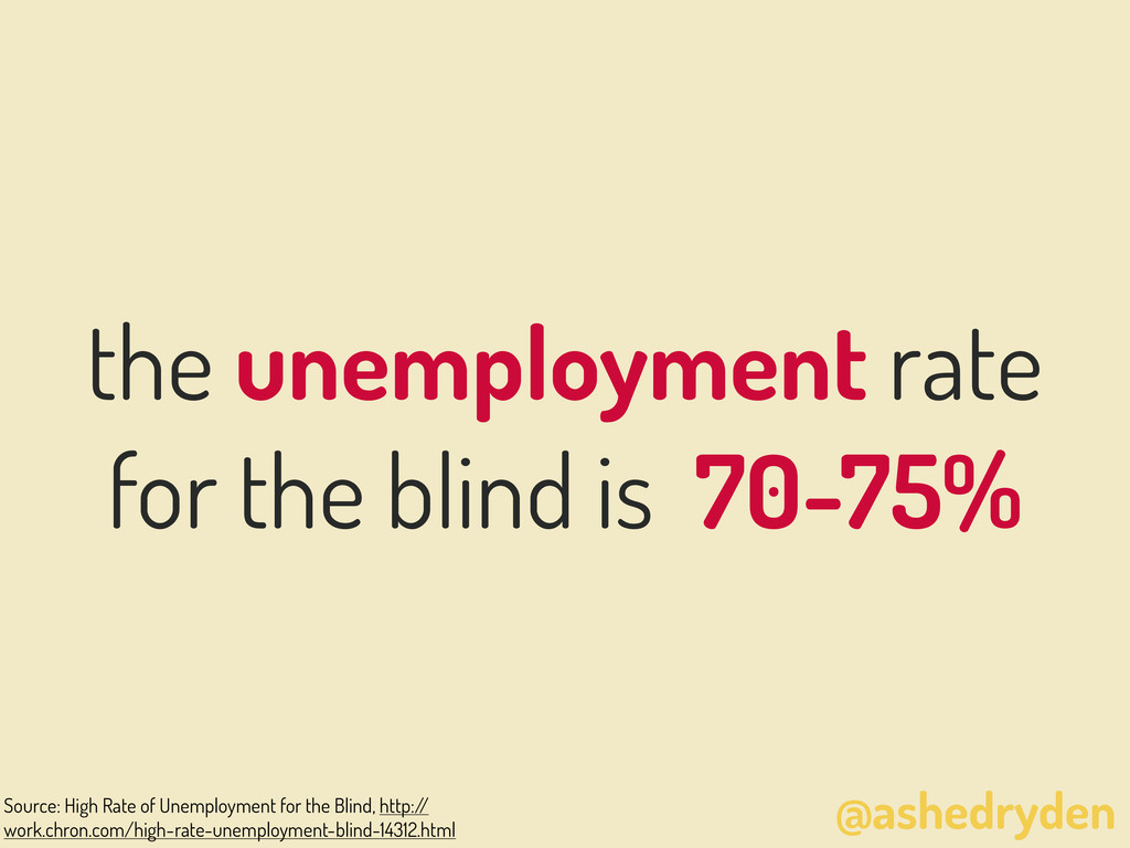 @ashedryden the unemployment rate for the blind...