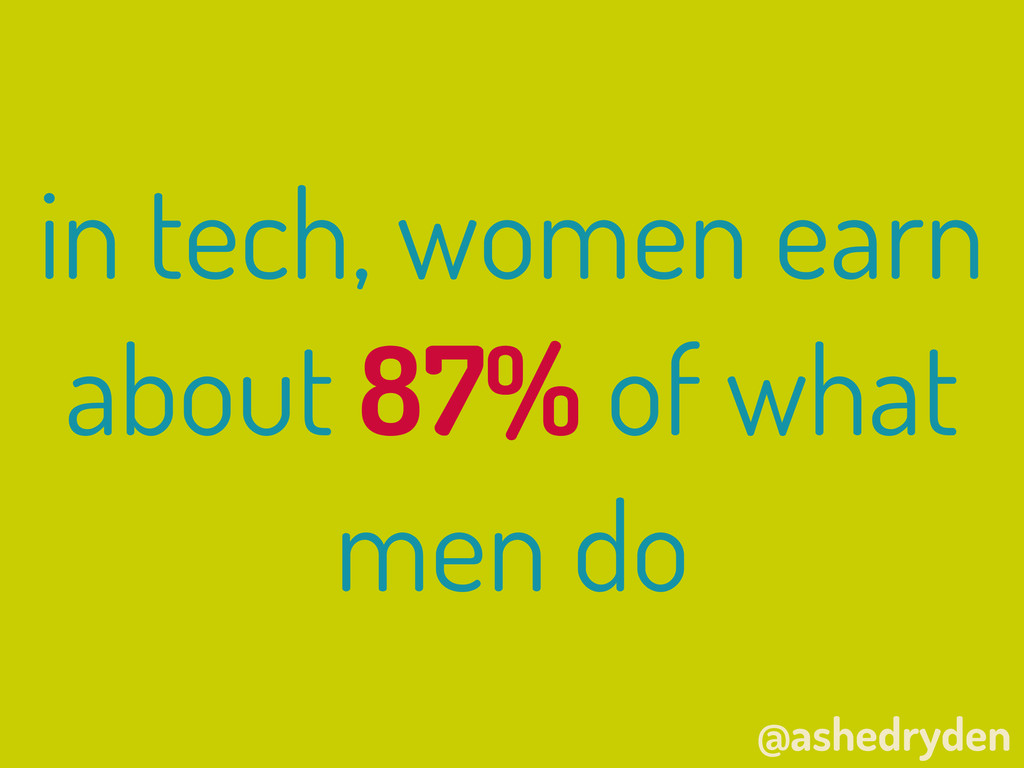 @ashedryden in tech, women earn about 87% of wh...