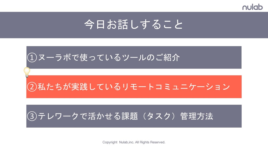 Copyright Nulab,inc. All Rights Reserved. 今日お話し...