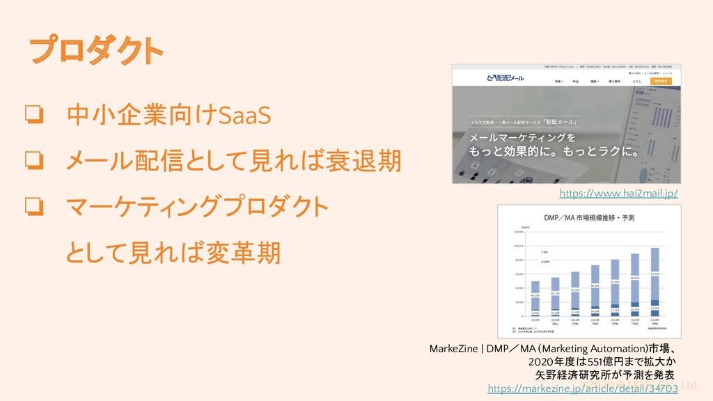 ©2020 RAKUS Co., Ltd. プロダクト ❏ 中小企業向けSaaS ❏ メール配...