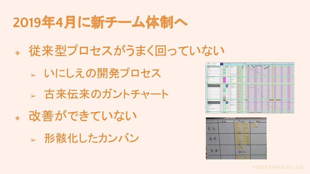 ©2020 RAKUS Co., Ltd. 2019年4月に新チーム体制へ ❖ 従来型プロセス...