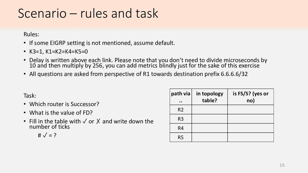 Scenario – rules and task Rules: • If some EIGR...