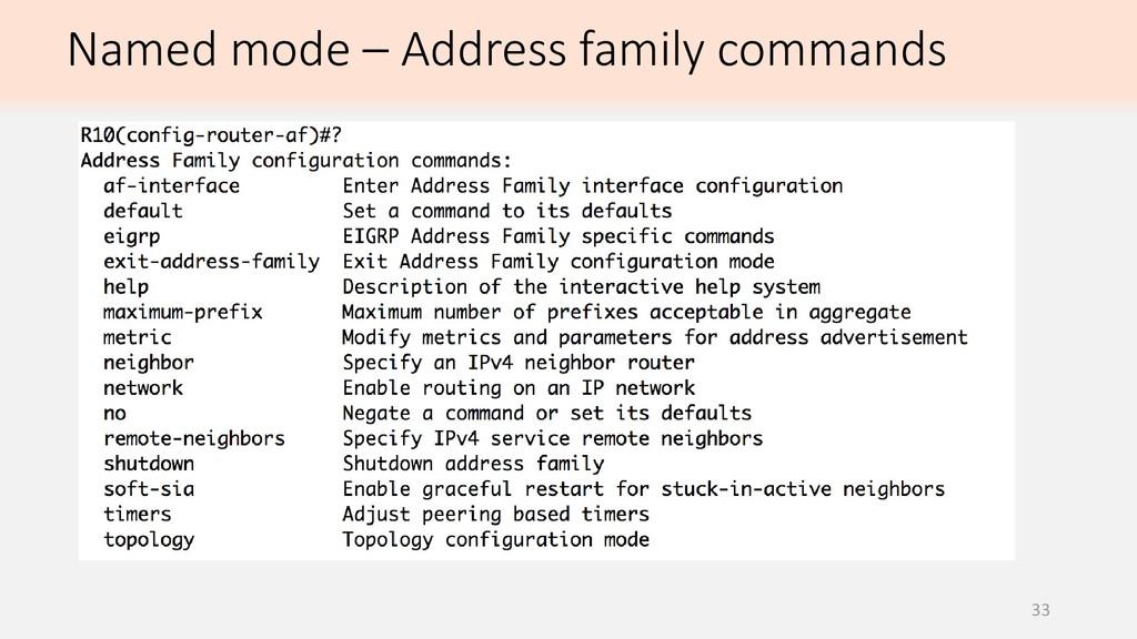 33 Named mode – Address family commands