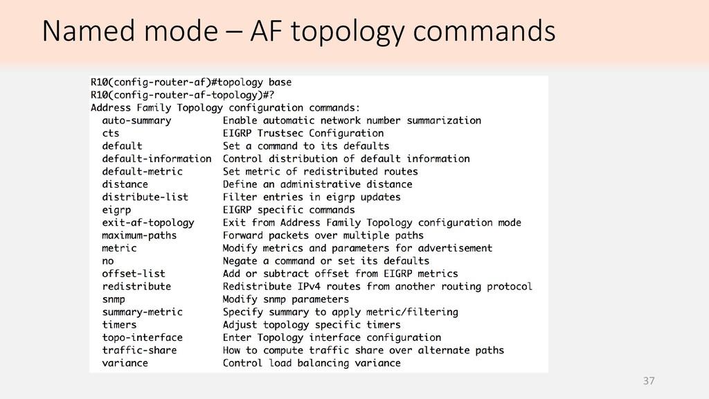 37 Named mode – AF topology commands