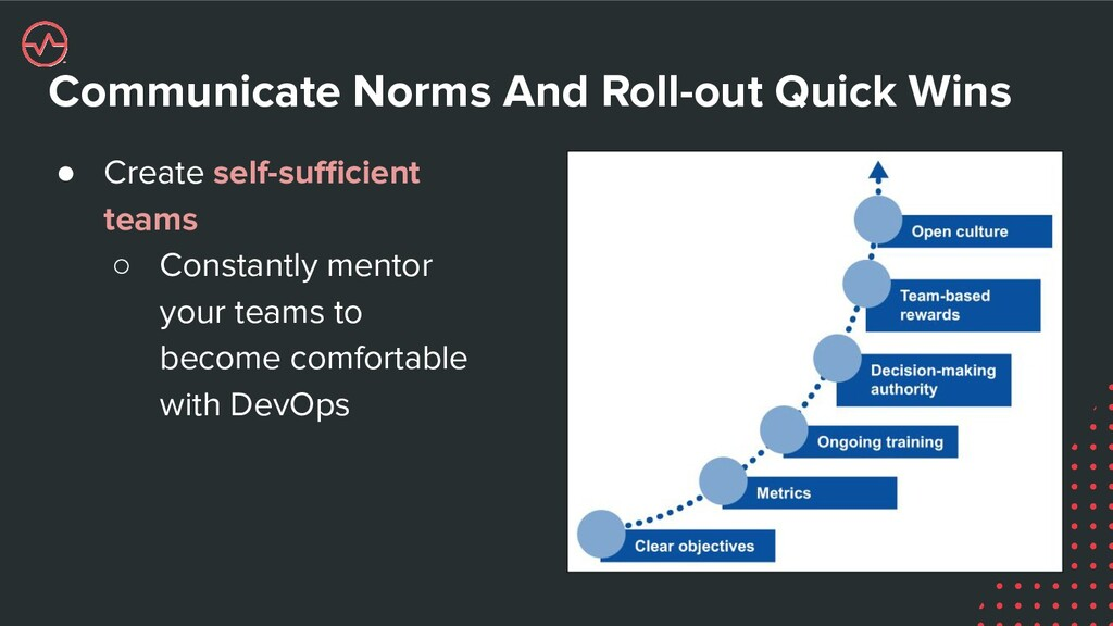 Communicate Norms And Roll-out Quick Wins ● Cre...