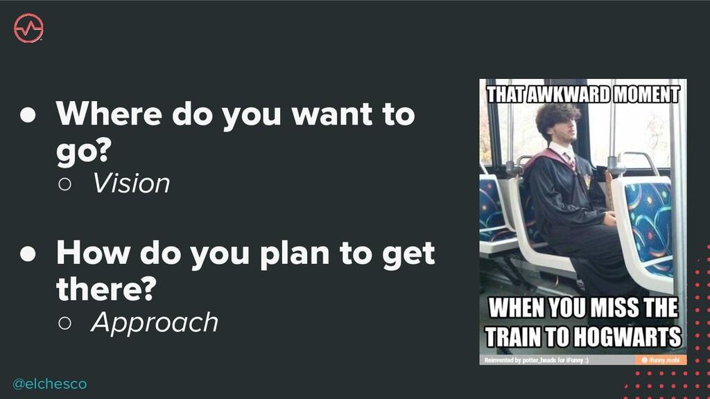 @elchesco ● Where do you want to go? ○ Vision ●...