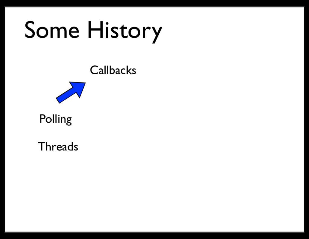 Some History Threads Polling Callbacks