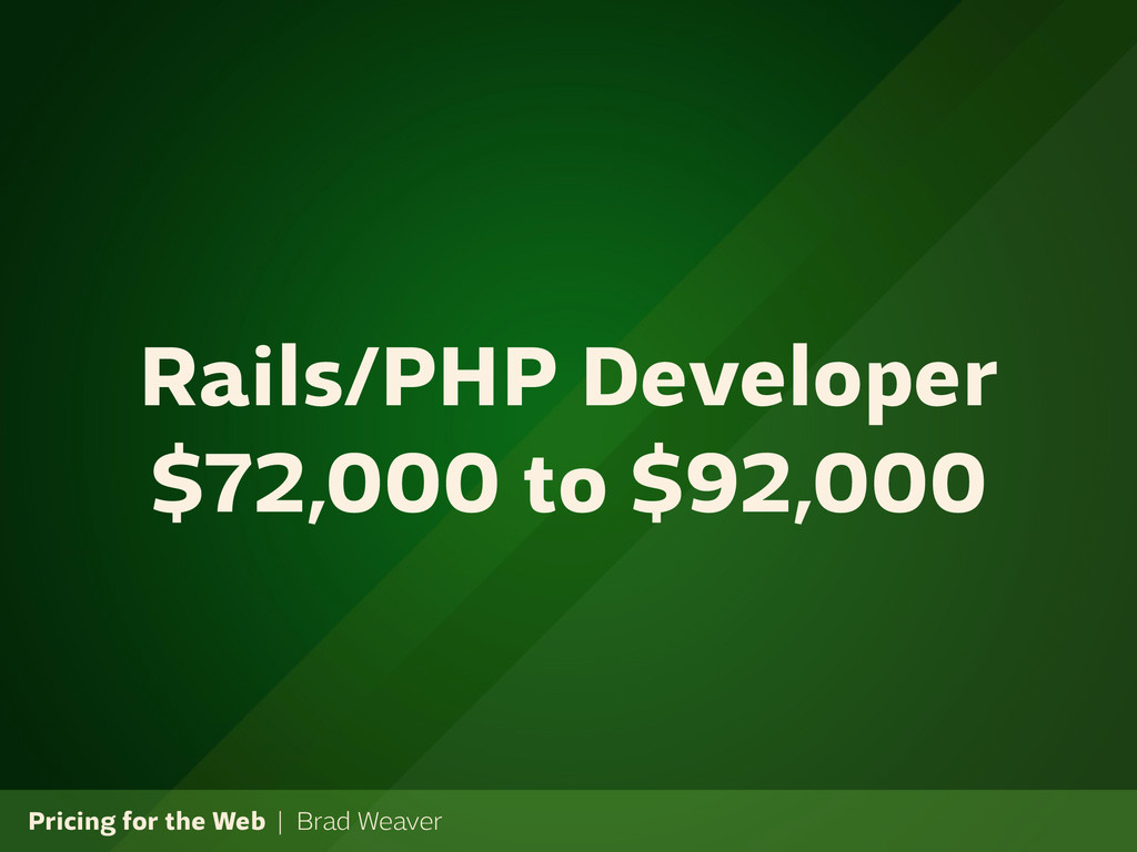 Pricing for the Web | Brad Weaver Rails/PHP Dev...