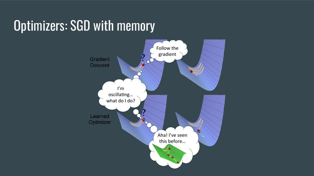 Optimizers: SGD with memory
