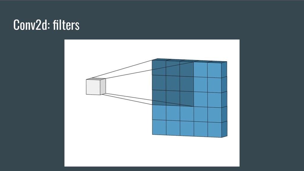 Conv2d: filters