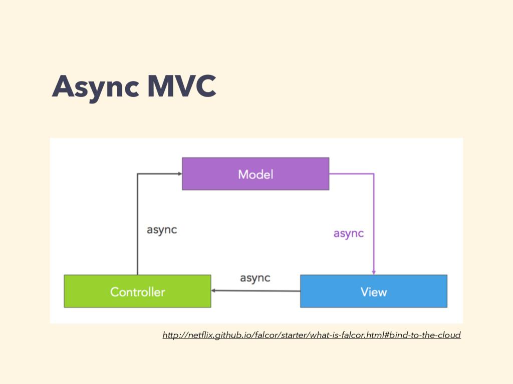 Async MVC http://netflix.github.io/falcor/starte...