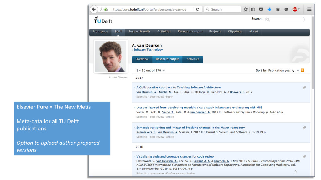 9 Elsevier Pure = The New Metis Meta-data for a...