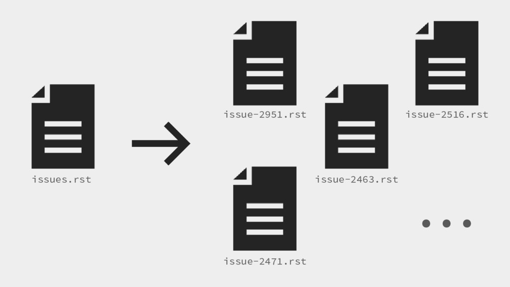 issues.rst issue-2951.rst issue-2463.rst issue-...