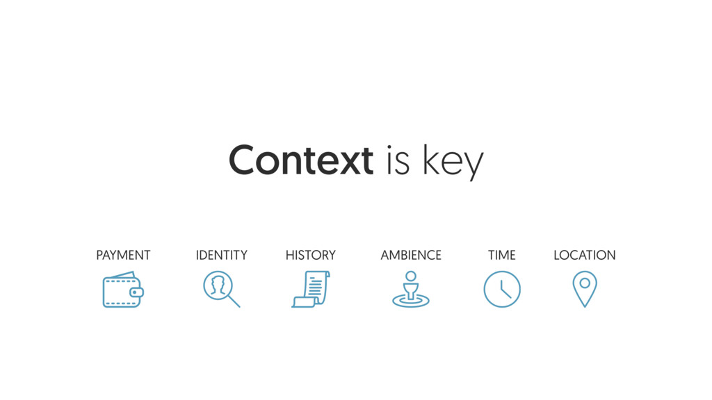 Context is key PAYMENT IDENTITY HISTORY AMBIENC...