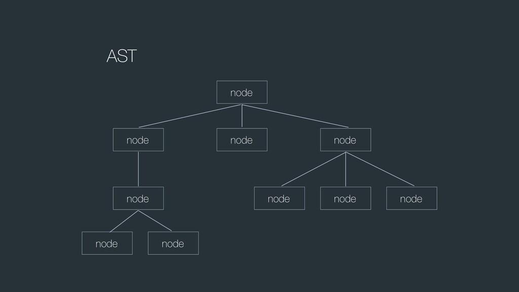 node node node node node node node node node no...