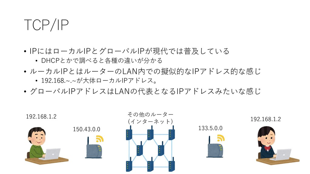 TCP/IP • IPにはローカルIPとグローバルIPが現代では普及している • DHCPとか...