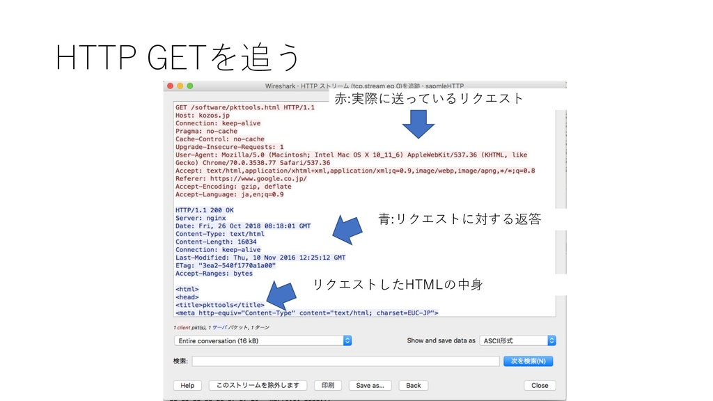 HTTP GETを追う ⾚:実際に送っているリクエスト ⻘:リクエストに対する返答 リクエスト...