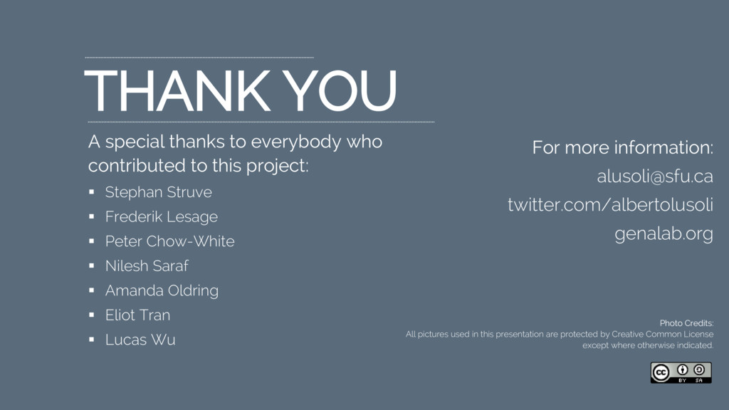 A special thanks to everybody who contributed t...