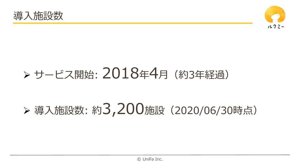 © UniFa Inc. 導⼊施設数 Ø サービス開始: 2018年4⽉(約3年経過) Ø 導...